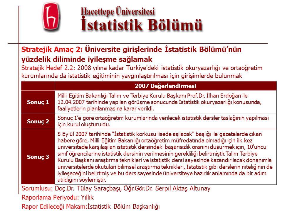 Stratejik Amaç 2: Üniversite girişlerinde İstatistik Bölümü'nün yüzdelik diliminde iyileşme sağlamak Stratejik Hedef 2.2: 2008 yılına kadar Türkiye deki istatistik okuryazarlığı ve ortaöğretim kurumlarında da istatistik eğitiminin yaygınlaştırılması için girişimlerde bulunmak Ölçülecek Performans Kriteri:İstatistik dersi veren ortaöğretim kurumu sayısı Sorumlusu: Doç.Dr.