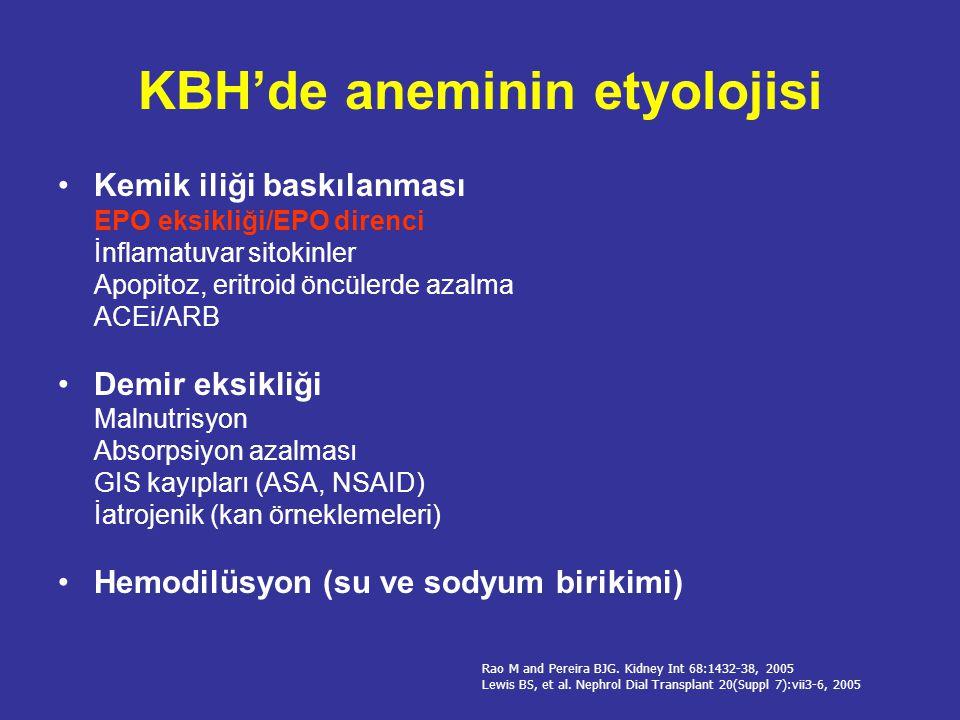 Hematokrit-Epo düzeyi ilişkisi Sieff CA. UpToDate 16.1, 2008