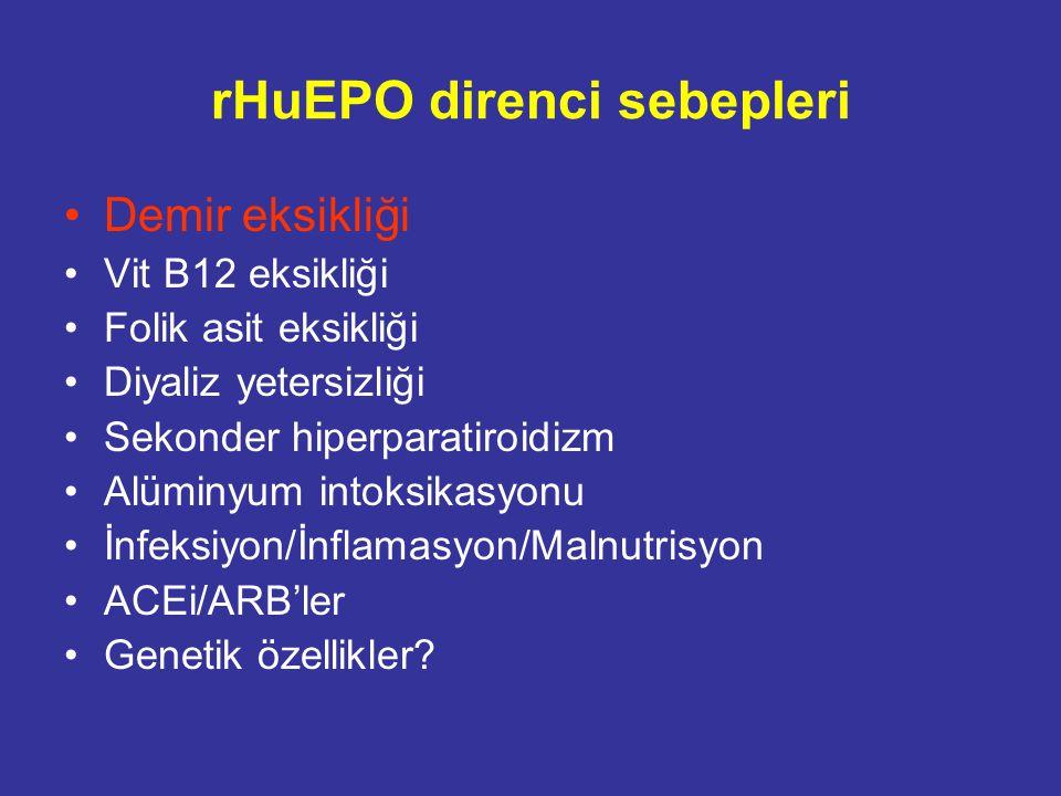 Hemodinamik (Kardiyak output artışı) Sistemik arteriyel dilatasyon TPR azalışı Afterload azalışı Atım volümü artışı Kan viskozitesi azalışı Venöz dönüş artışı Preload artışı Sempatik aktivasyon Kalp hızı artışı Non-hemodinamik (O 2 ) EPO oluşumu artışı (!) 2,3-DPG artışı Anemiye bağlı kronik hipoksemiye yanıtlar