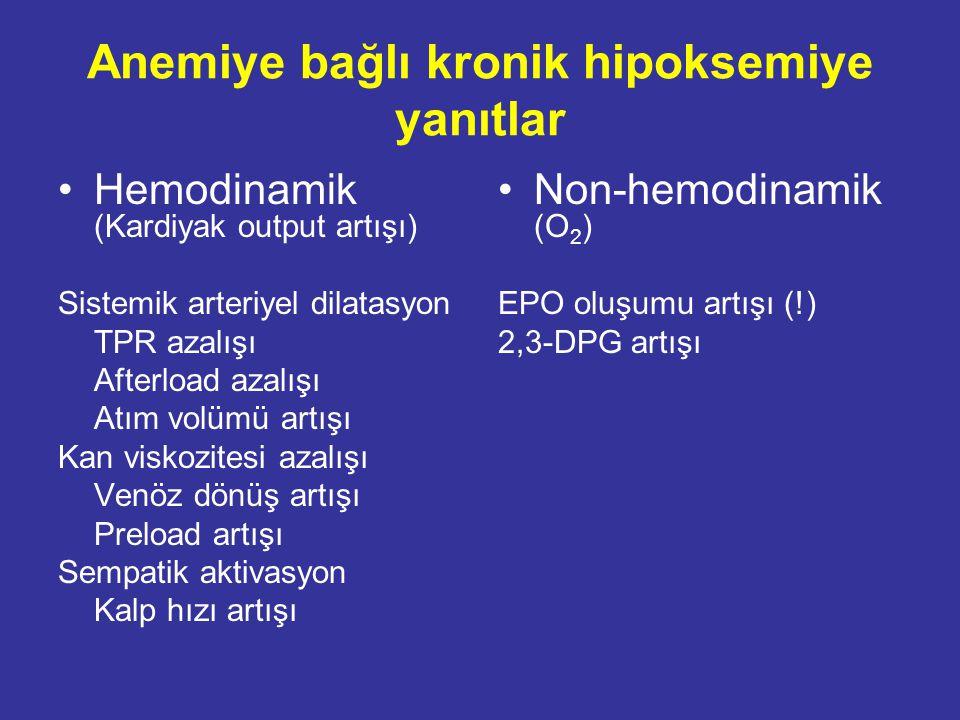 Yeni kardiyovasküler ve renal risk faktörleri Anemi Hiperfosfatemi ve SHPT Hiperhomosisteinemi C-reaktif protein Proinflamatuvar sitokinler Sempatik aktivite artışı Endotelyal disfonksiyon (NO/ADMA) Zoccali C.