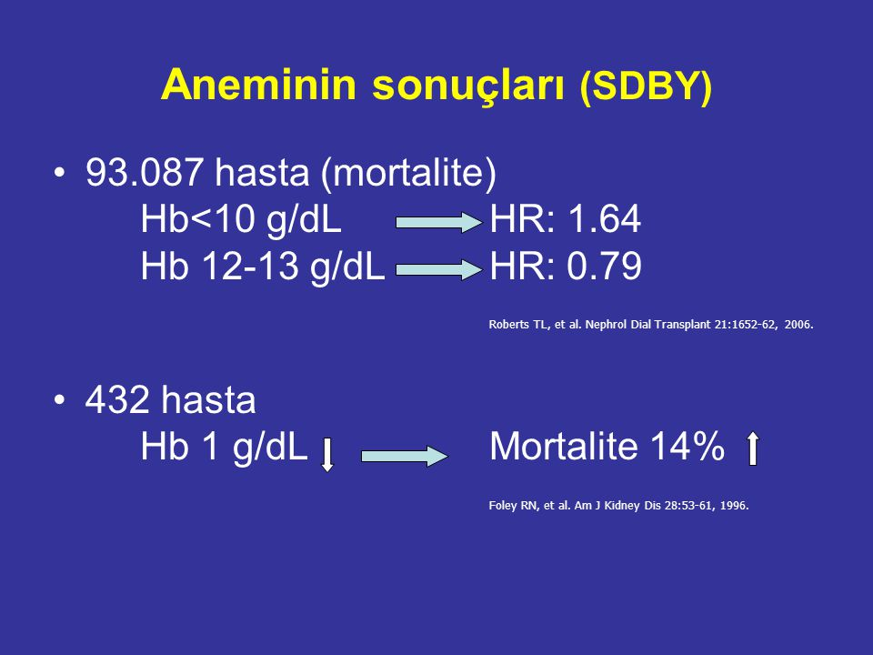 Aneminin sonuçları (SDBY) Hemodiyaliz hastalarında uzun dönemde sol ventrikül kitlesi artışının bağımsız belirleyicisi Ertürk S, et al.