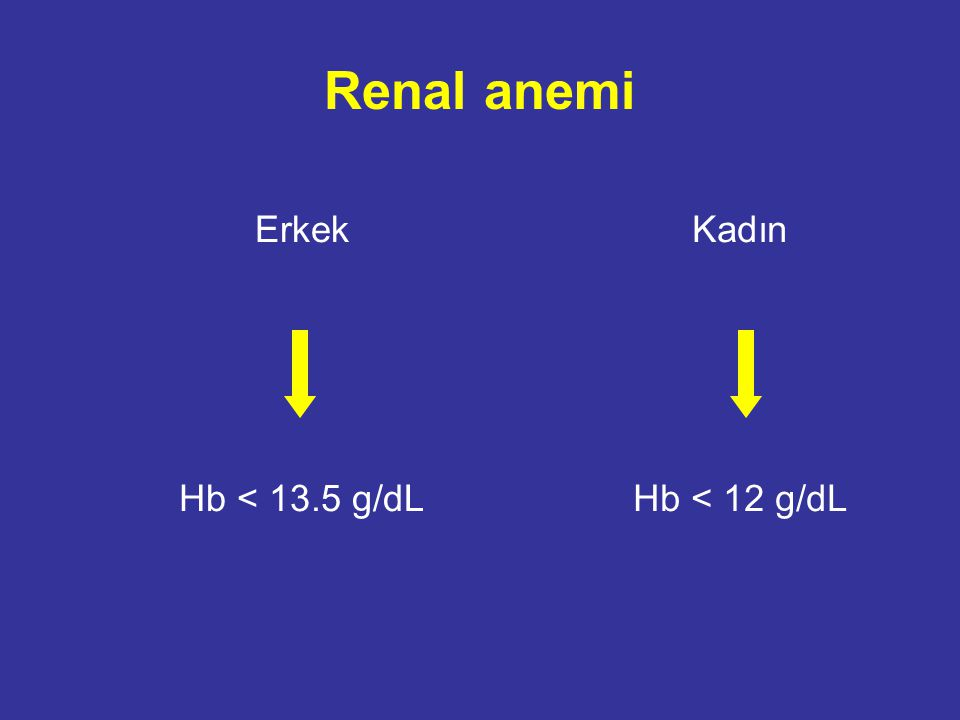 Bright-1836 Anemia is a characteristic manifestation of chronic kidney disease