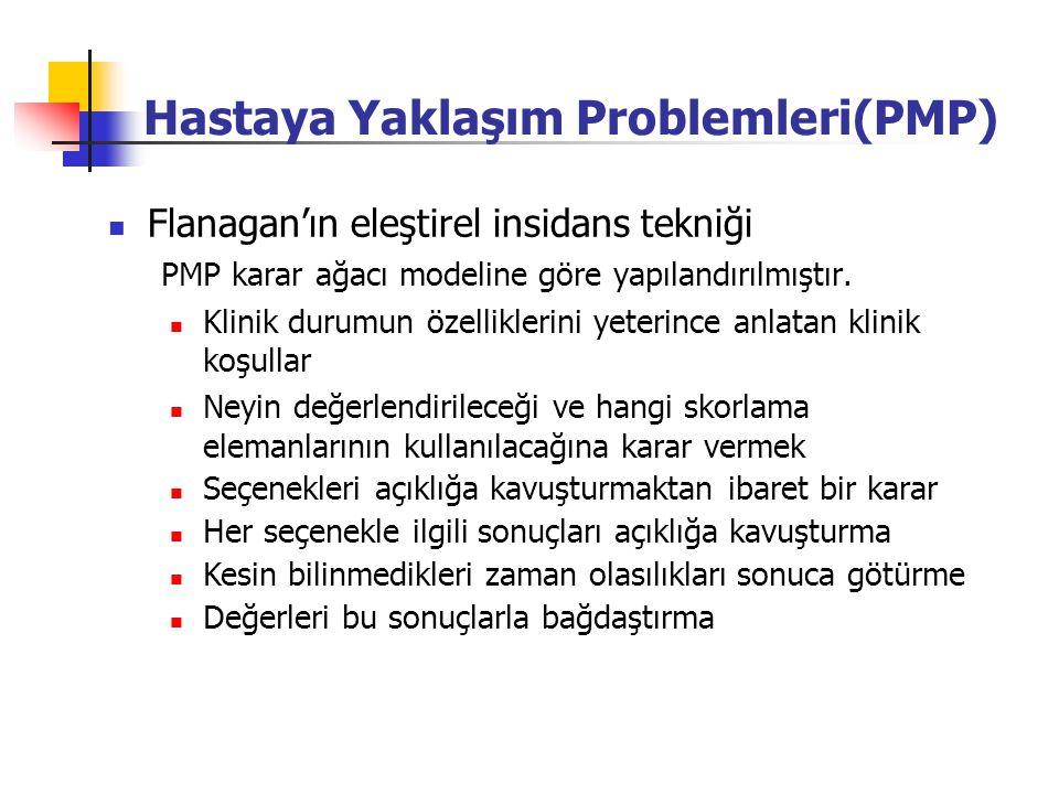 Flanagan'ın eleştirel insidans tekniği PMP karar ağacı modeline göre yapılandırılmıştır.