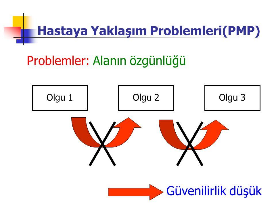 Olgu 1Olgu 2Olgu 3 Güvenilirlik düşük Problemler: Alanın özgünlüğü Hastaya Yaklaşım Problemleri(PMP)