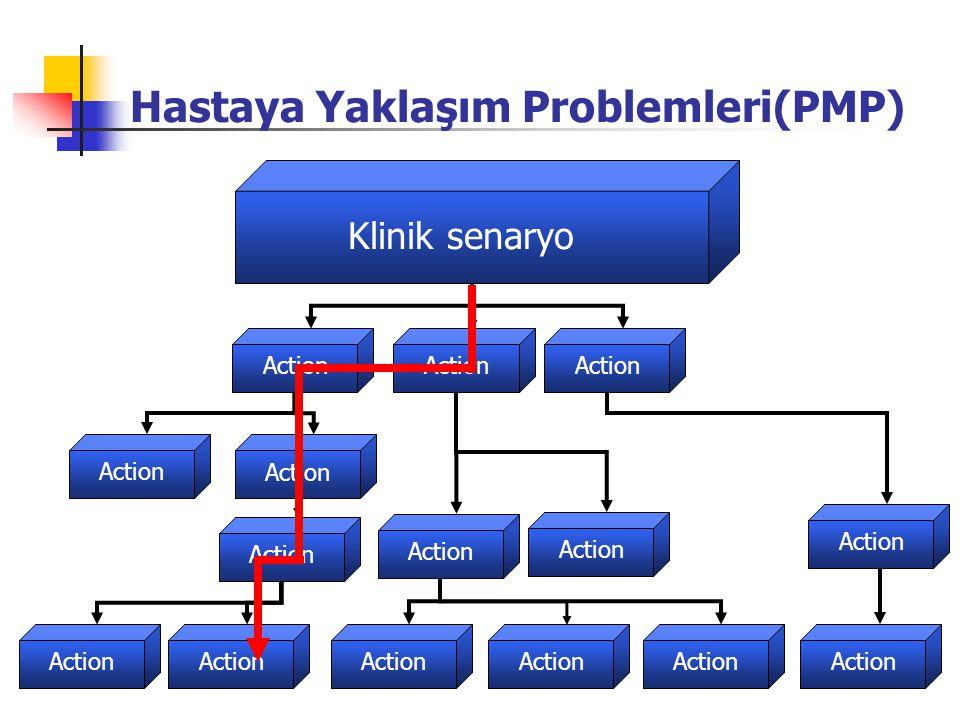Klinik senaryo Action Hastaya Yaklaşım Problemleri(PMP)