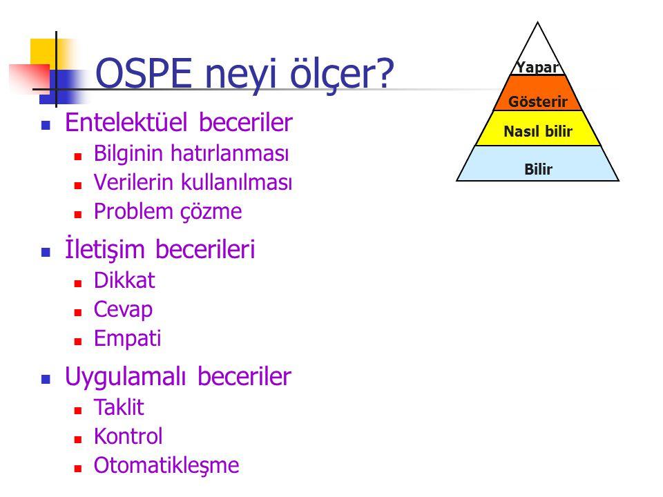 OSPE neyi ölçer.