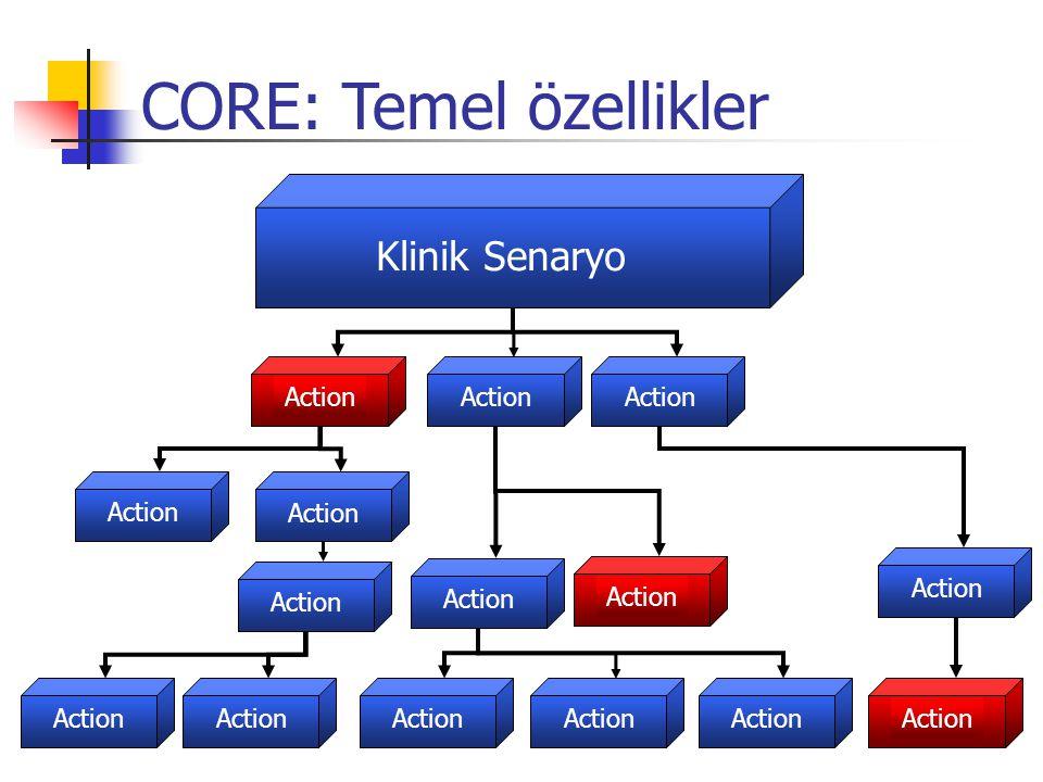 Action Klinik Senaryo Action CORE: Temel özellikler