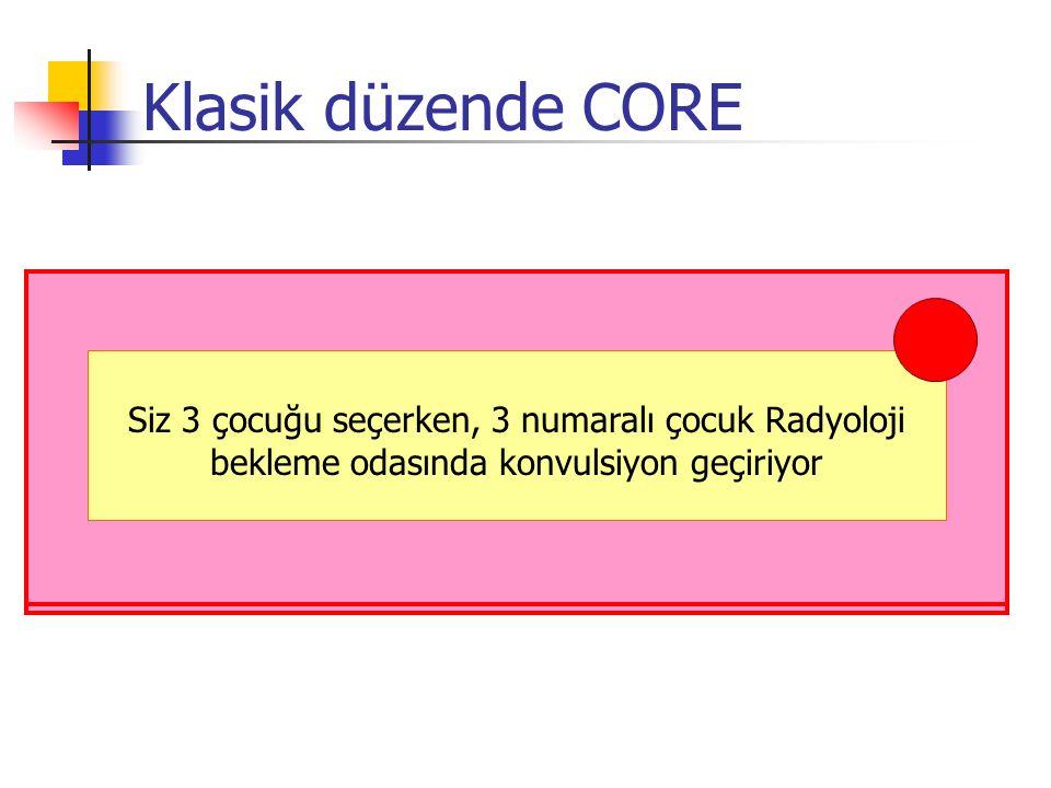 Klasik düzende CORE 3,4 ve 6.