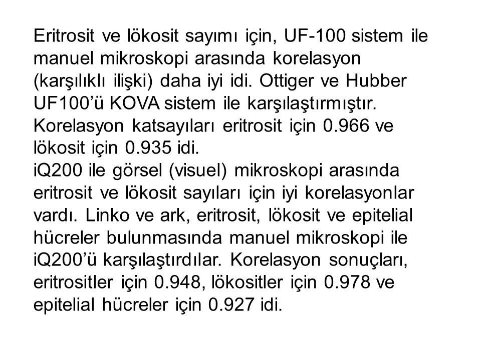 Eritrosit ve lökosit sayımı için, UF-100 sistem ile manuel mikroskopi arasında korelasyon (karşılıklı ilişki) daha iyi idi. Ottiger ve Hubber UF100'ü