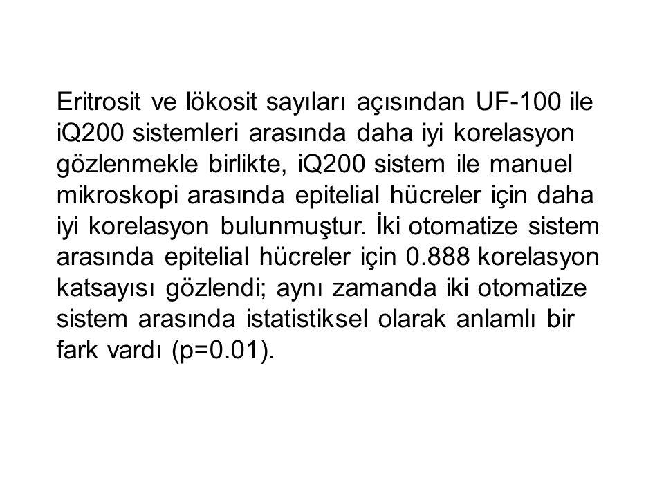 Eritrosit ve lökosit sayıları açısından UF-100 ile iQ200 sistemleri arasında daha iyi korelasyon gözlenmekle birlikte, iQ200 sistem ile manuel mikrosk