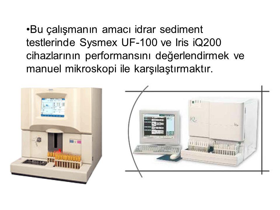 Bu çalışmanın amacı idrar sediment testlerinde Sysmex UF-100 ve Iris iQ200 cihazlarının performansını değerlendirmek ve manuel mikroskopi ile karşılaş