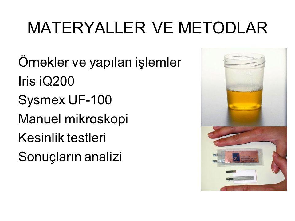 MATERYALLER VE METODLAR Örnekler ve yapılan işlemler Iris iQ200 Sysmex UF-100 Manuel mikroskopi Kesinlik testleri Sonuçların analizi