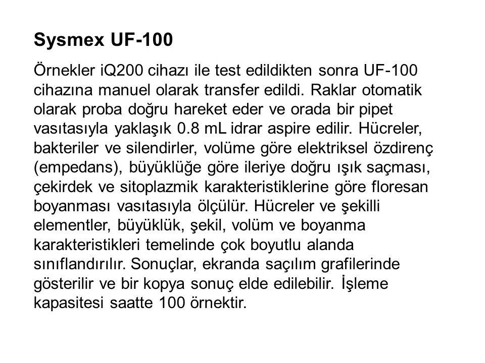 Sysmex UF-100 Örnekler iQ200 cihazı ile test edildikten sonra UF-100 cihazına manuel olarak transfer edildi. Raklar otomatik olarak proba doğru hareke