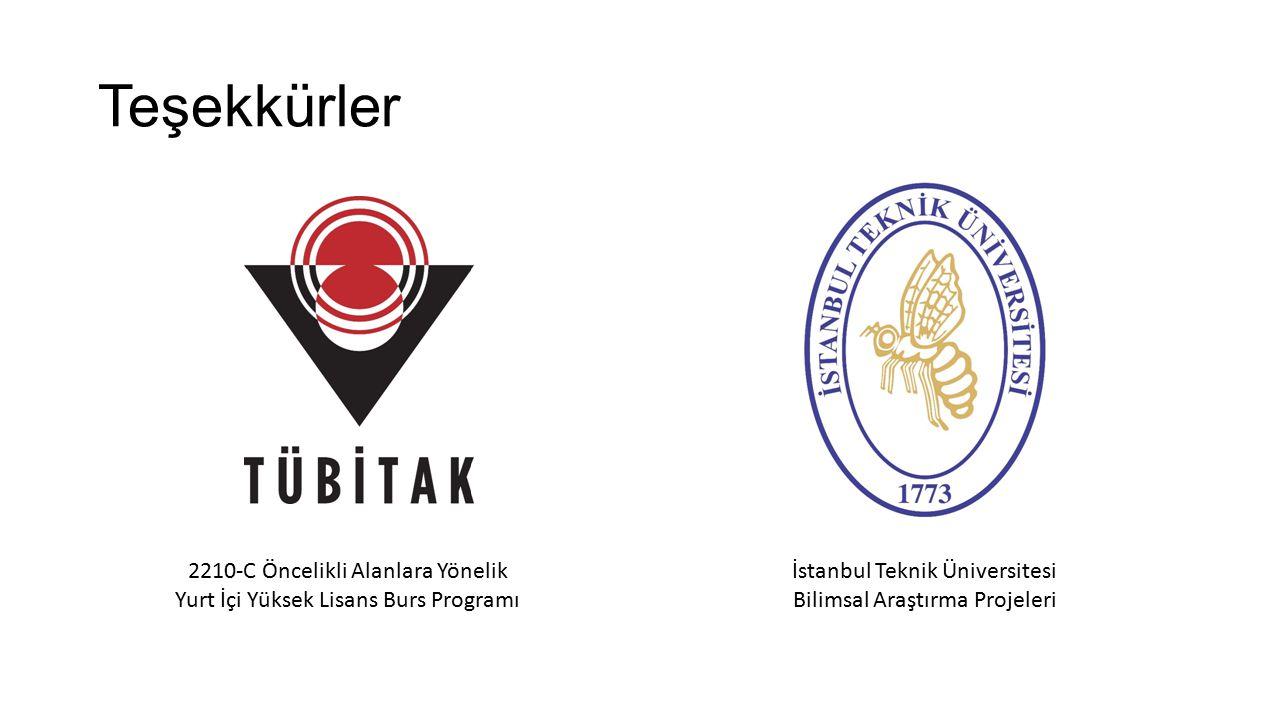 Teşekkürler 2210-C Öncelikli Alanlara Yönelik Yurt İçi Yüksek Lisans Burs Programı İstanbul Teknik Üniversitesi Bilimsal Araştırma Projeleri
