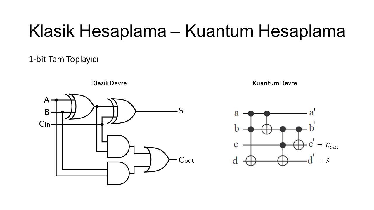 Klasik Hesaplama – Kuantum Hesaplama Klasik DevreKuantum Devre 1-bit Tam Toplayıcı