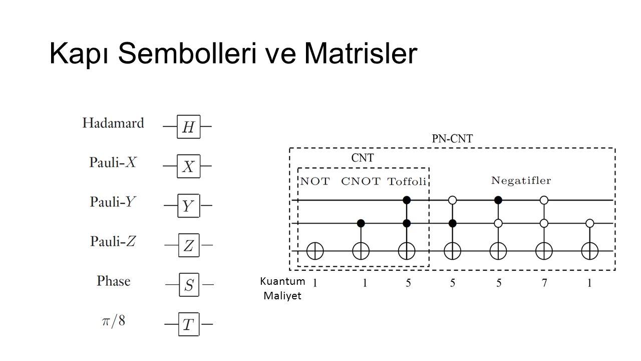 Kapı Sembolleri ve Matrisler Kuantum Maliyet