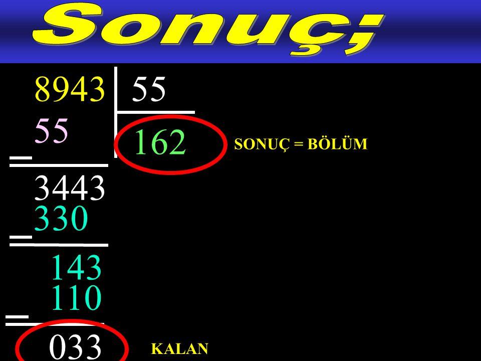 894355 1 89'da 55, 1 kere vardır. 34 3 344'de 55, 6 kere vardır. 6 55x1= 55 55x6=330 330 14 894 89'dan 55 çıkarsa=34 344'den 330 çıkarsa=14 4 3 143'de