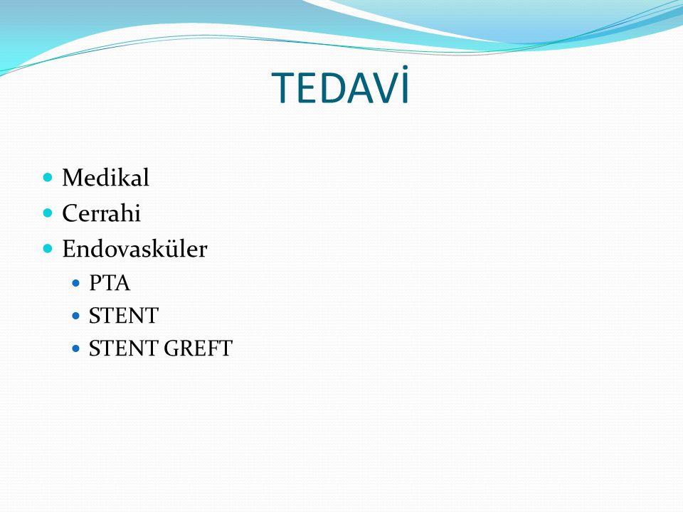 TEDAVİ Medikal Cerrahi Endovasküler PTA STENT STENT GREFT