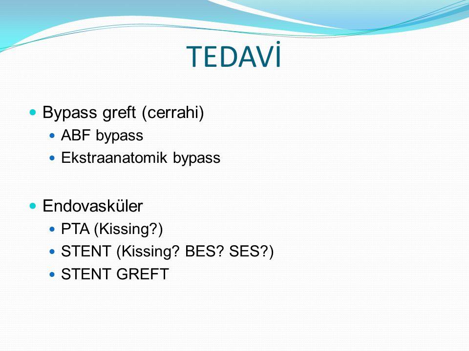 TEDAVİ Bypass greft (cerrahi) ABF bypass Ekstraanatomik bypass Endovasküler PTA (Kissing?) STENT (Kissing? BES? SES?) STENT GREFT