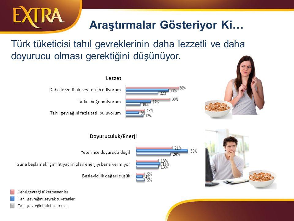 Sonuçta Biz Türkler… Tahıl gevreğinin o Lezzetli o Doyurucu o Ailedeki herkese yönelik olmasını bekliyoruz.
