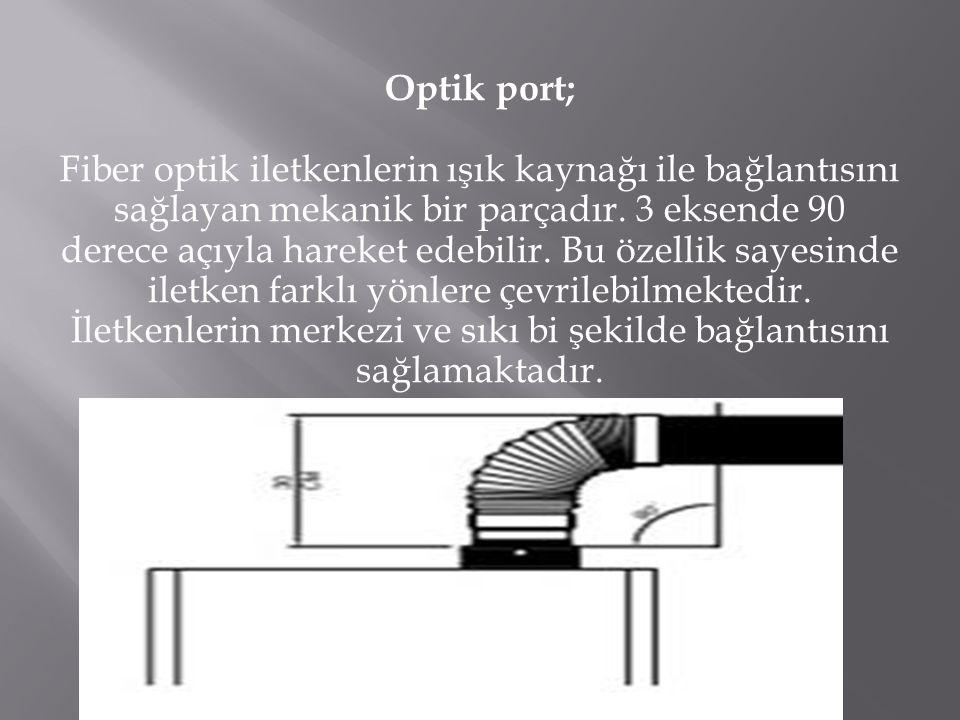 Optik port; Fiber optik iletkenlerin ışık kaynağı ile bağlantısını sağlayan mekanik bir parçadır. 3 eksende 90 derece açıyla hareket edebilir. Bu özel