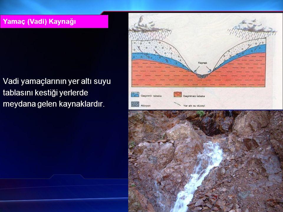 Vadi yamaçlarının yer altı suyu tablasını kestiği yerlerde meydana gelen kaynaklardır. Yamaç (Vadi) Kaynağı
