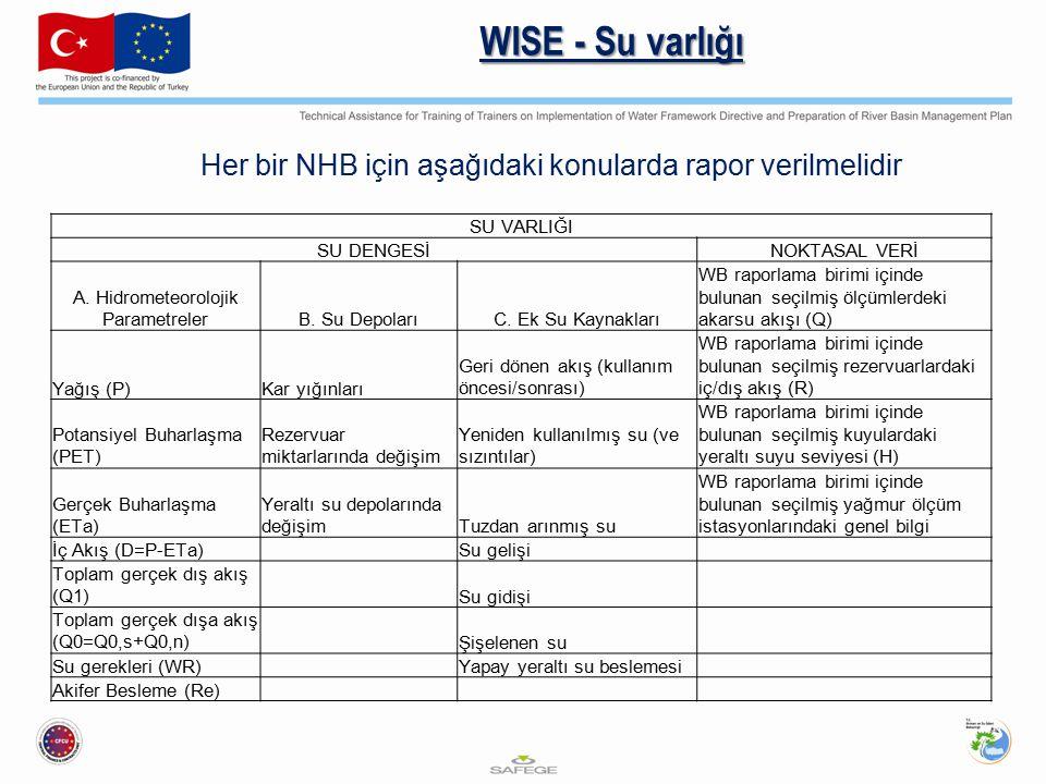 WISE - Su varlığı Her bir NHB için aşağıdaki konularda rapor verilmelidir SU VARLIĞI SU DENGESİNOKTASAL VERİ A. Hidrometeorolojik ParametrelerB. Su De
