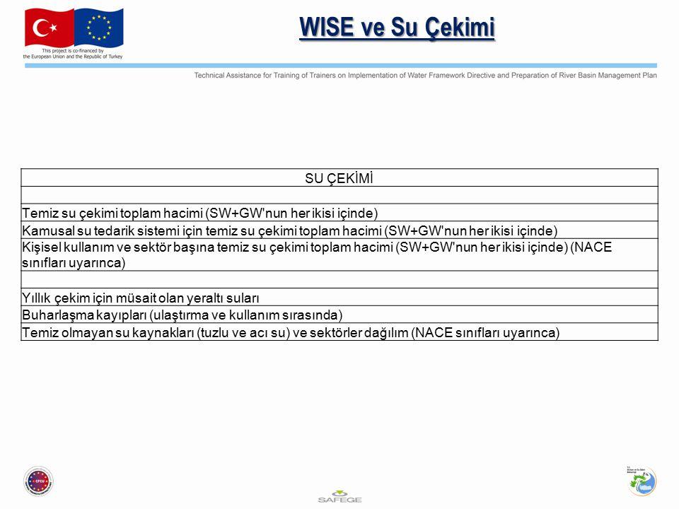 WISE ve Su Çekimi SU ÇEKİMİ Temiz su çekimi toplam hacimi (SW+GW'nun her ikisi içinde) Kamusal su tedarik sistemi için temiz su çekimi toplam hacimi (