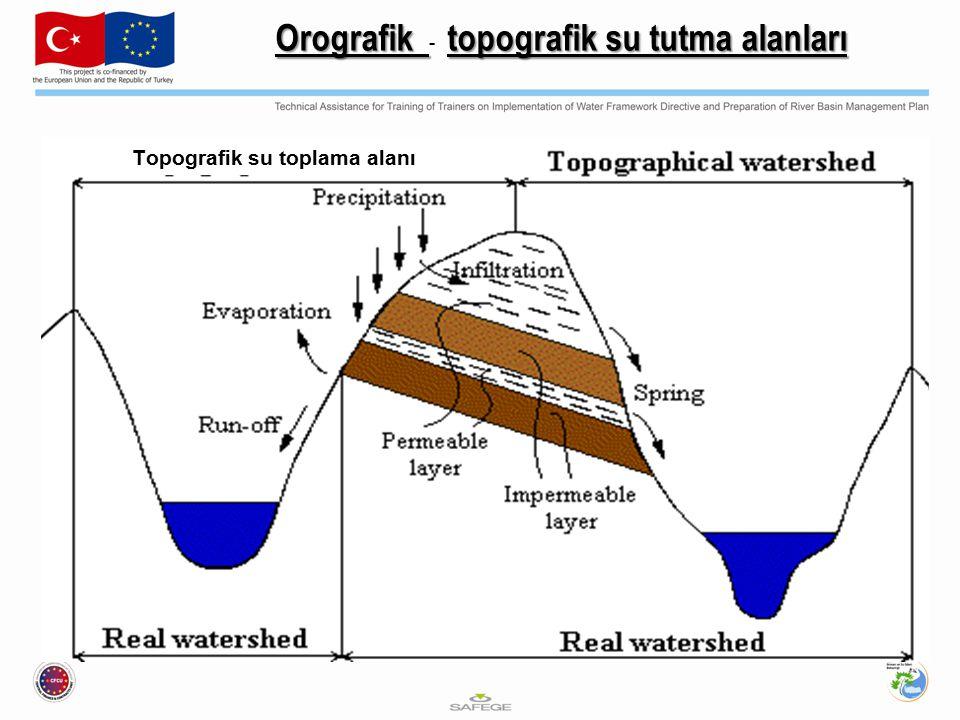 Orografik topografik su tutma alanları Orografik - topografik su tutma alanları Topografik su toplama alanı