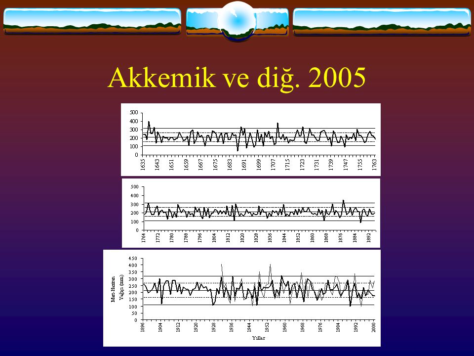 Akkemik ve diğ. 2005