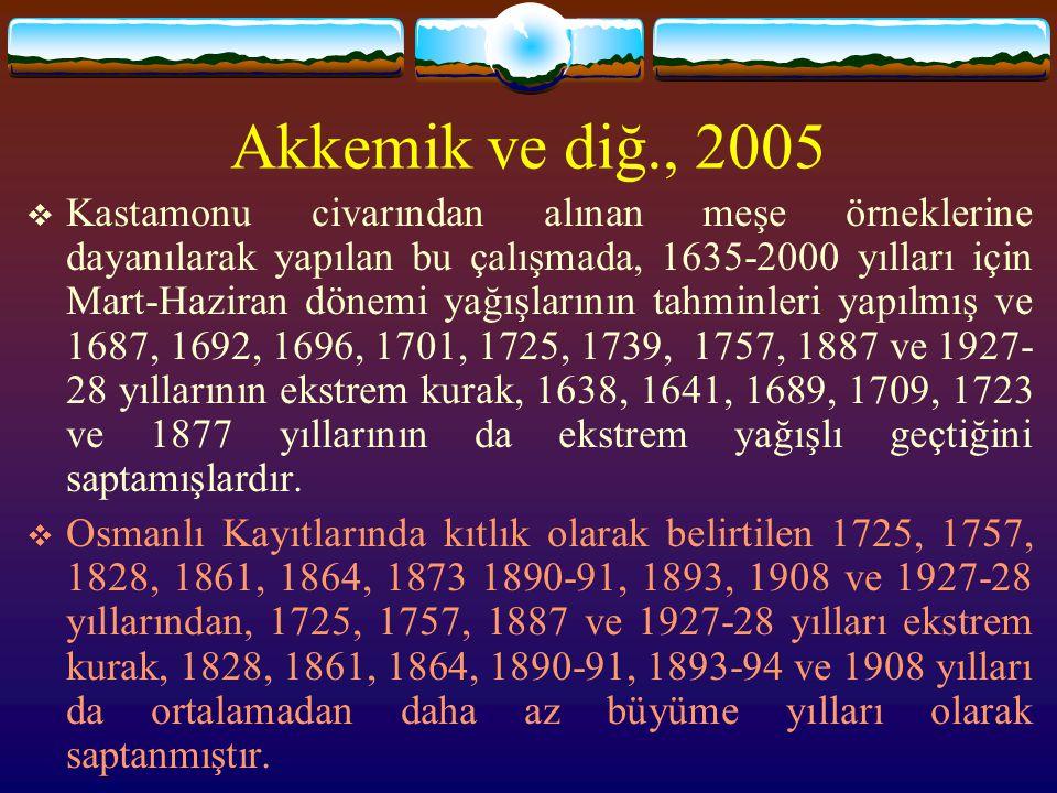 Akkemik ve diğ., 2005  Kastamonu civarından alınan meşe örneklerine dayanılarak yapılan bu çalışmada, 1635-2000 yılları için Mart-Haziran dönemi yağı