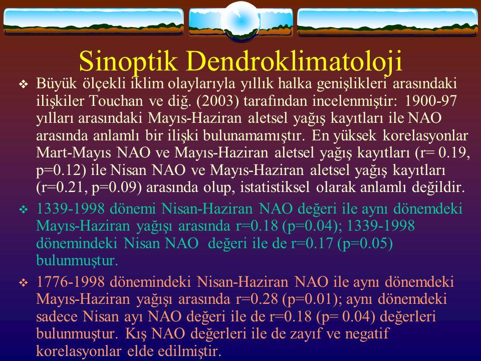 Sinoptik Dendroklimatoloji  Büyük ölçekli iklim olaylarıyla yıllık halka genişlikleri arasındaki ilişkiler Touchan ve diğ. (2003) tarafından incelenm