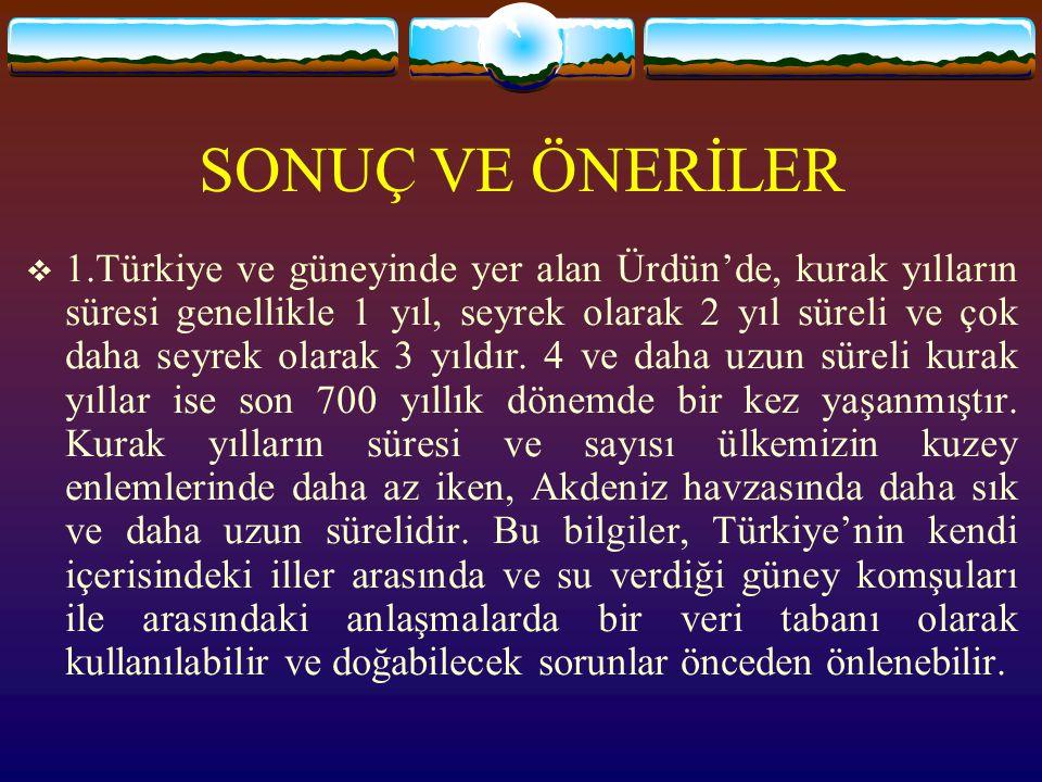 SONUÇ VE ÖNERİLER  1.Türkiye ve güneyinde yer alan Ürdün'de, kurak yılların süresi genellikle 1 yıl, seyrek olarak 2 yıl süreli ve çok daha seyrek ol