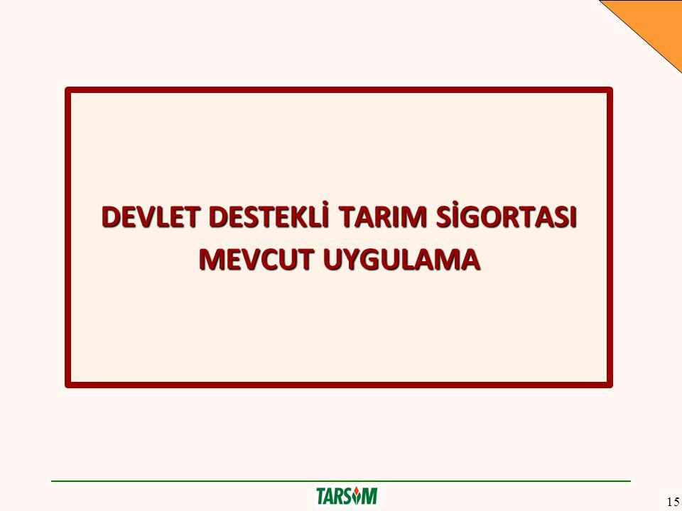 DEVLET DESTEKLİ TARIM SİGORTASI MEVCUT UYGULAMA 15