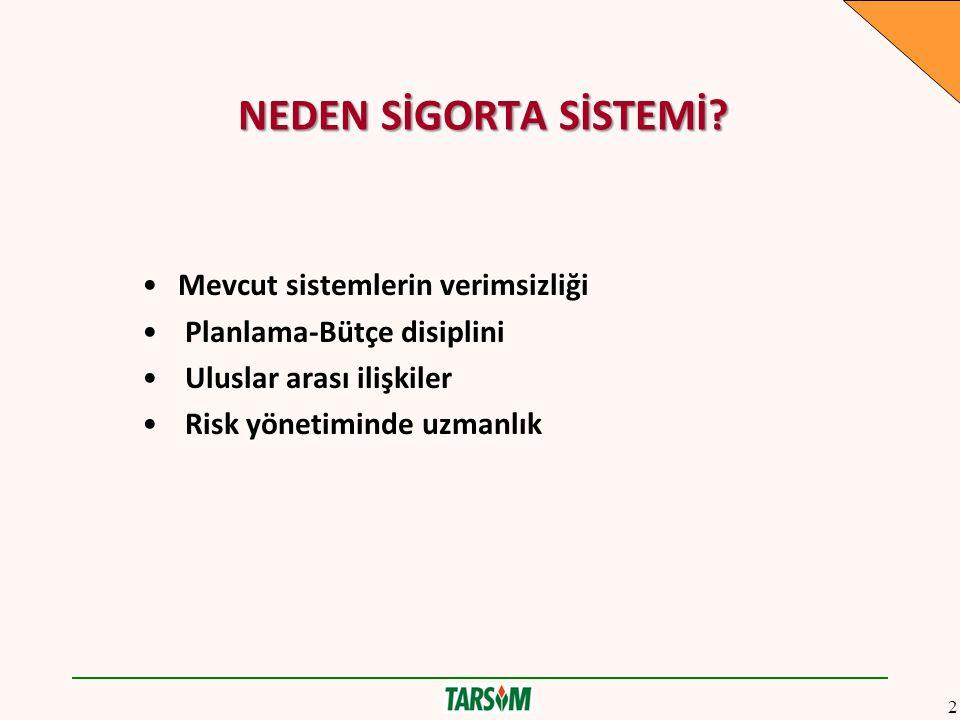 NEDEN SİGORTA SİSTEMİ.