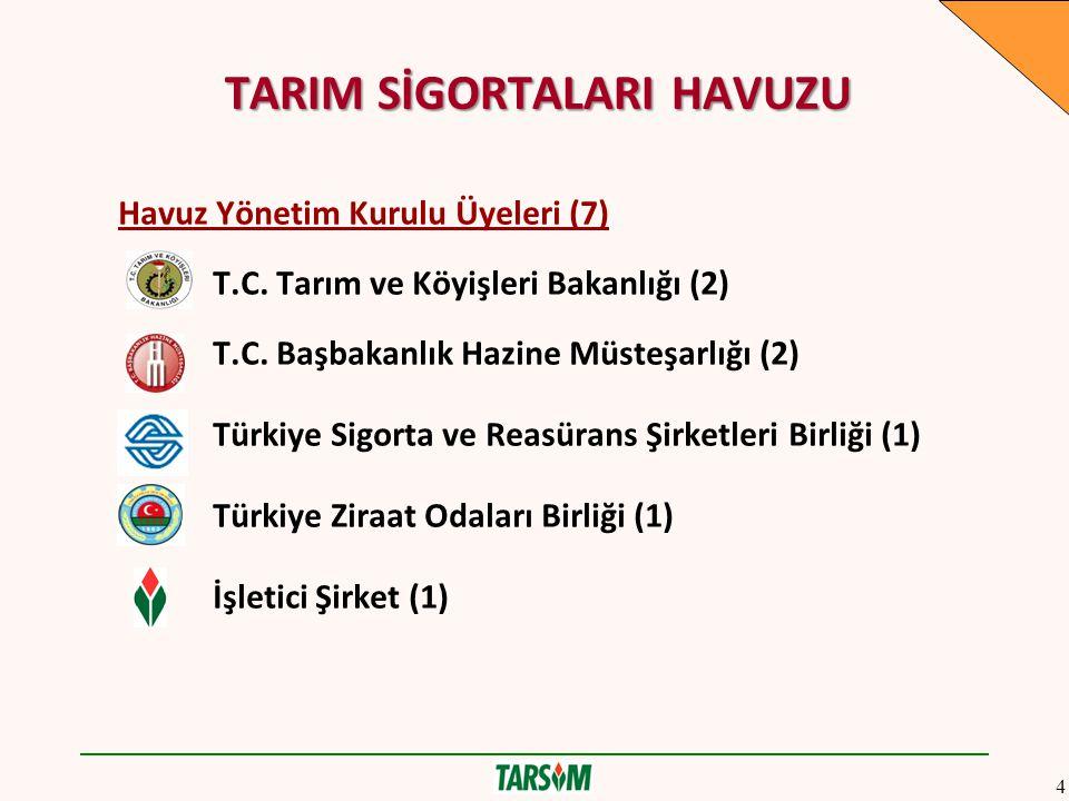Havuz Yönetim Kurulu Üyeleri (7) T.C. Tarım ve Köyişleri Bakanlığı (2) T.C.