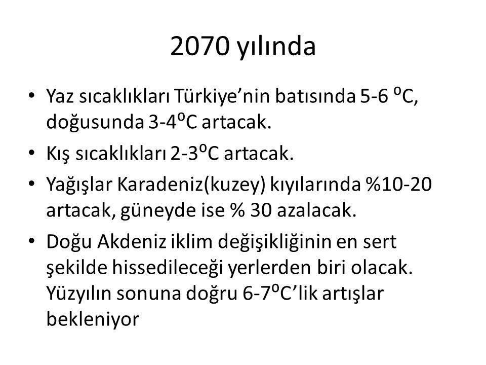 2070 yılında Yaz sıcaklıkları Türkiye'nin batısında 5-6 ⁰C, doğusunda 3-4⁰C artacak.