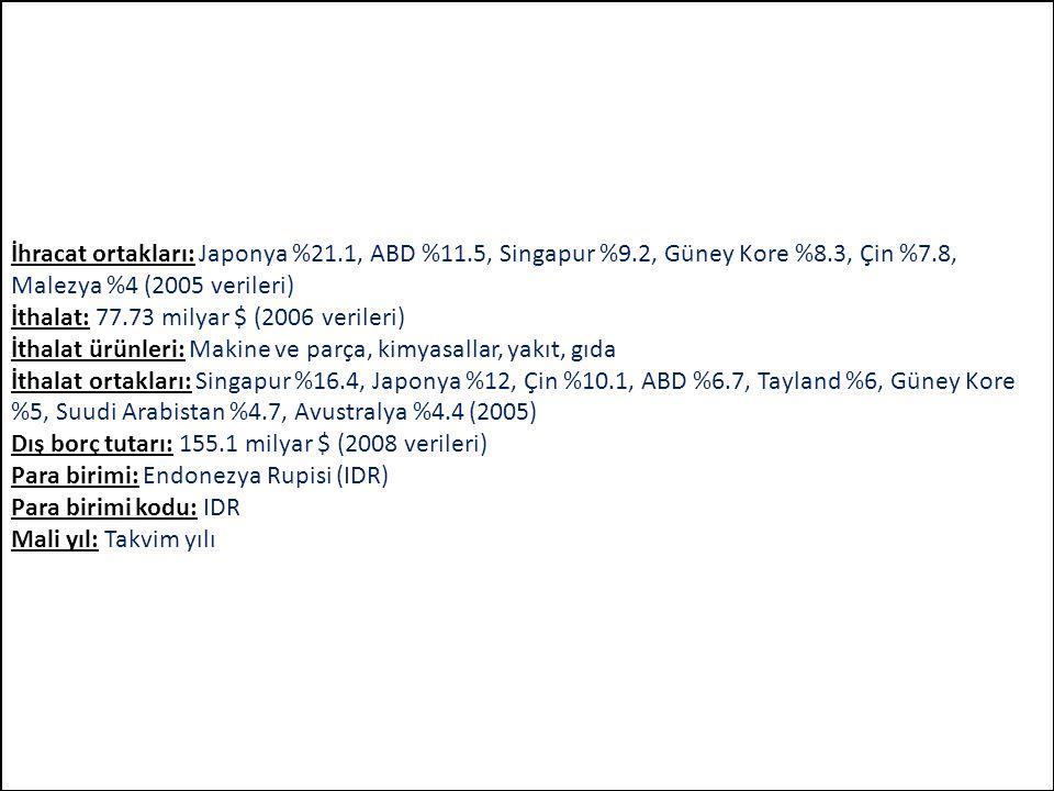 İhracat ortakları: Japonya %21.1, ABD %11.5, Singapur %9.2, Güney Kore %8.3, Çin %7.8, Malezya %4 (2005 verileri) İthalat: 77.73 milyar $ (2006 verile