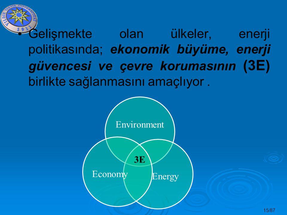 15/87 Gelişmekte olan ülkeler, enerji politikasında; ekonomik büyüme, enerji güvencesi ve çevre korumasının (3E) birlikte sağlanmasını amaçlıyor. 3E E