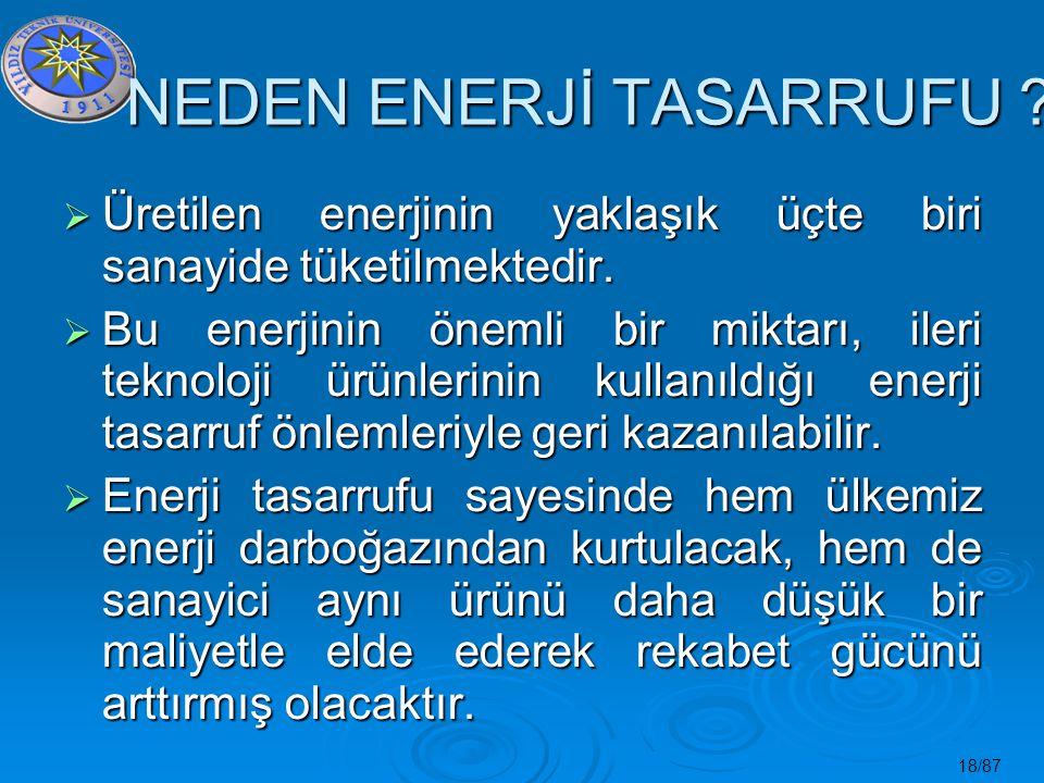 18/87 NEDEN ENERJİ TASARRUFU ?  Üretilen enerjinin yaklaşık üçte biri sanayide tüketilmektedir.  Bu enerjinin önemli bir miktarı, ileri teknoloji ür