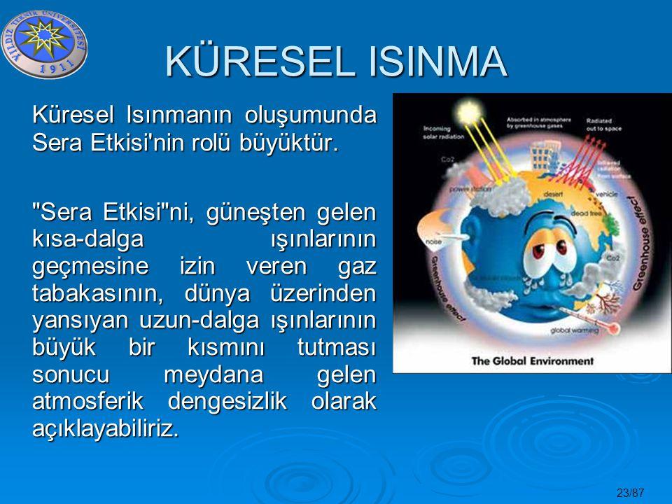 23/87 KÜRESEL ISINMA Küresel Isınmanın oluşumunda Sera Etkisi'nin rolü büyüktür.