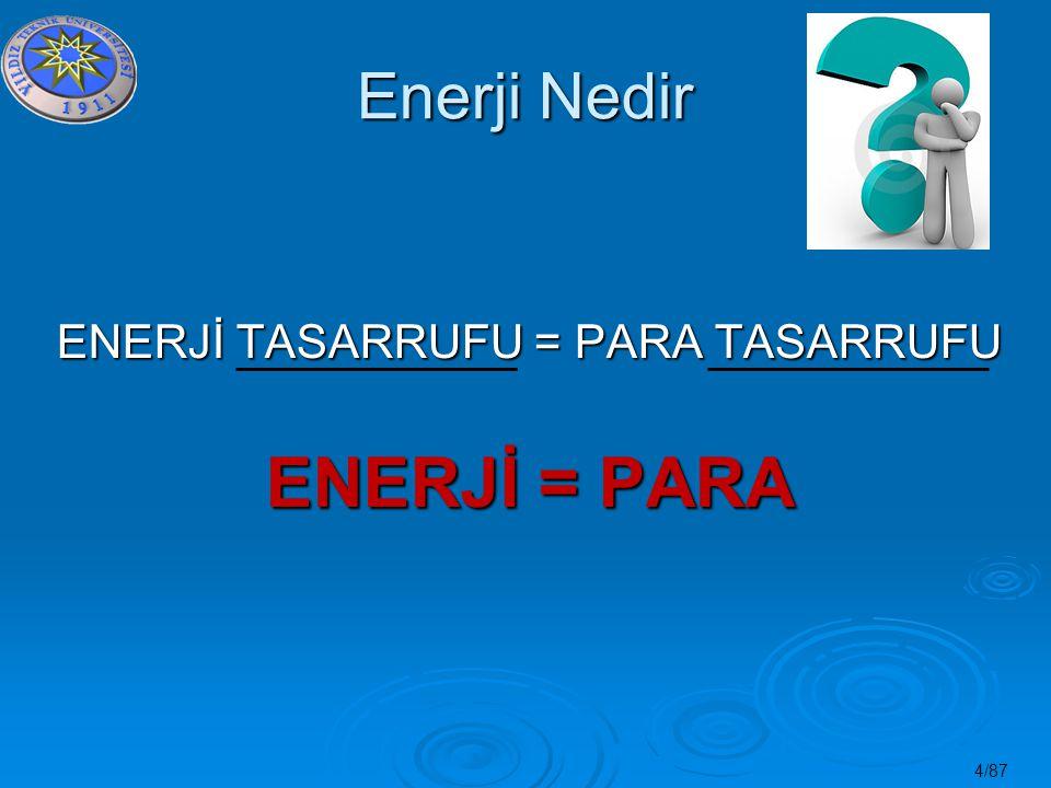 4/87 Enerji Nedir ENERJİ TASARRUFU = PARA TASARRUFU ENERJİ = PARA