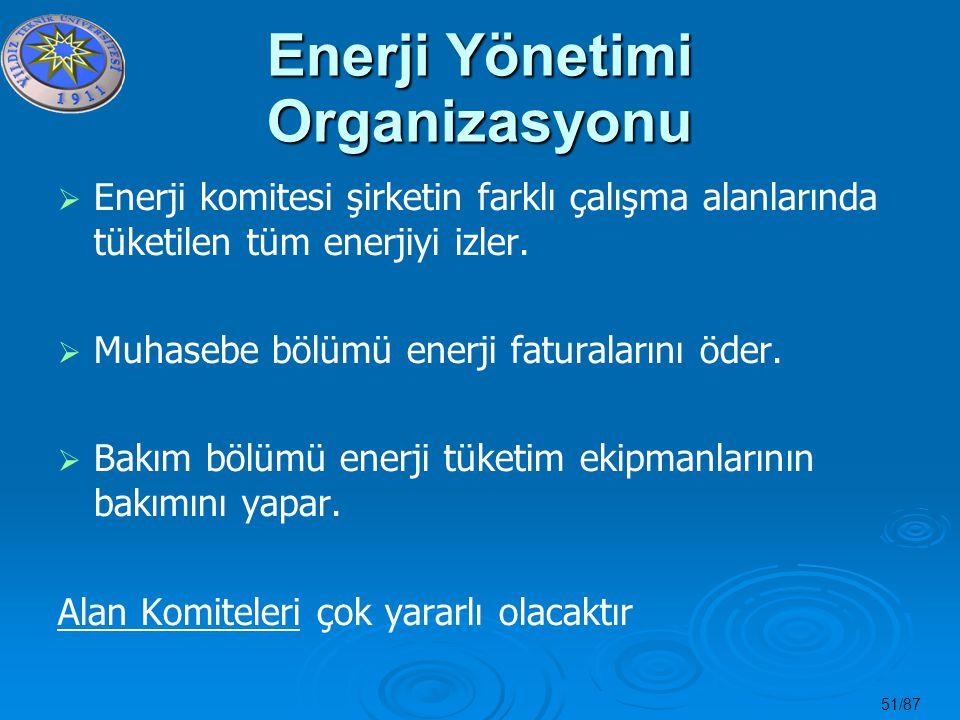 51/87 Enerji Yönetimi Organizasyonu   Enerji komitesi şirketin farklı çalışma alanlarında tüketilen tüm enerjiyi izler.   Muhasebe bölümü enerji f