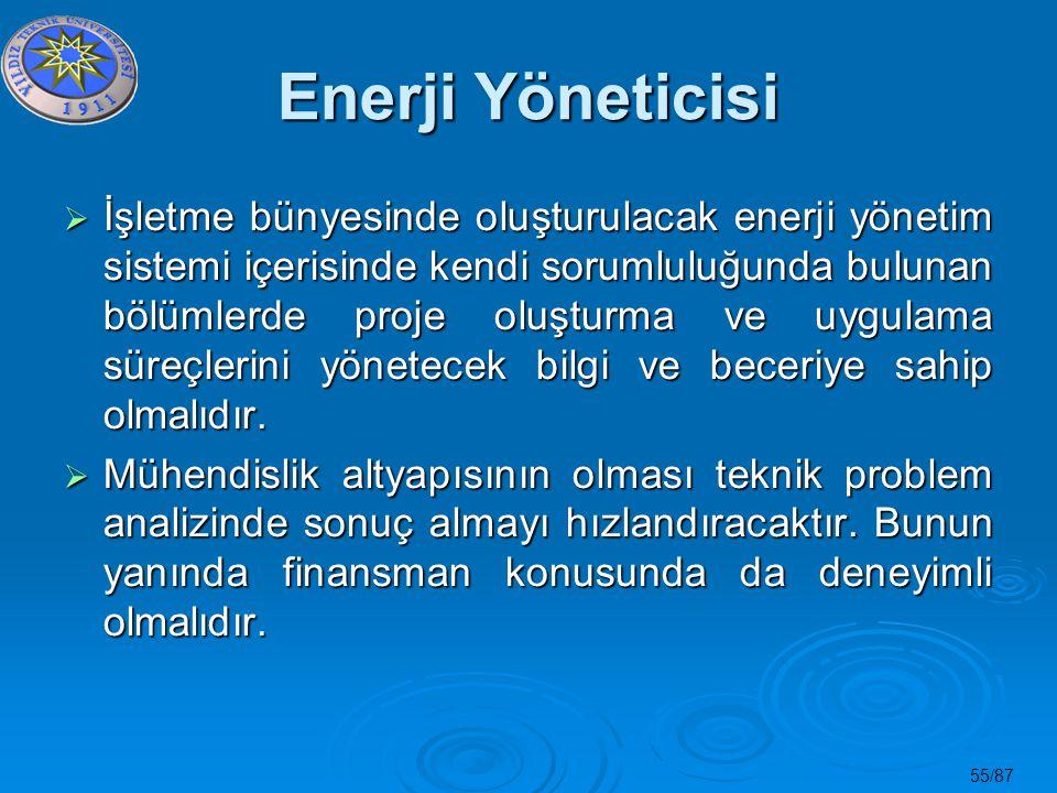 55/87  İşletme bünyesinde oluşturulacak enerji yönetim sistemi içerisinde kendi sorumluluğunda bulunan bölümlerde proje oluşturma ve uygulama süreçle