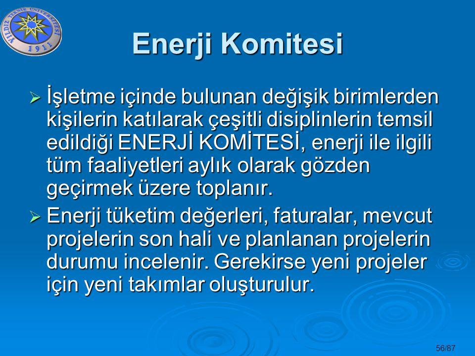 56/87 Enerji Komitesi  İşletme içinde bulunan değişik birimlerden kişilerin katılarak çeşitli disiplinlerin temsil edildiği ENERJİ KOMİTESİ, enerji i