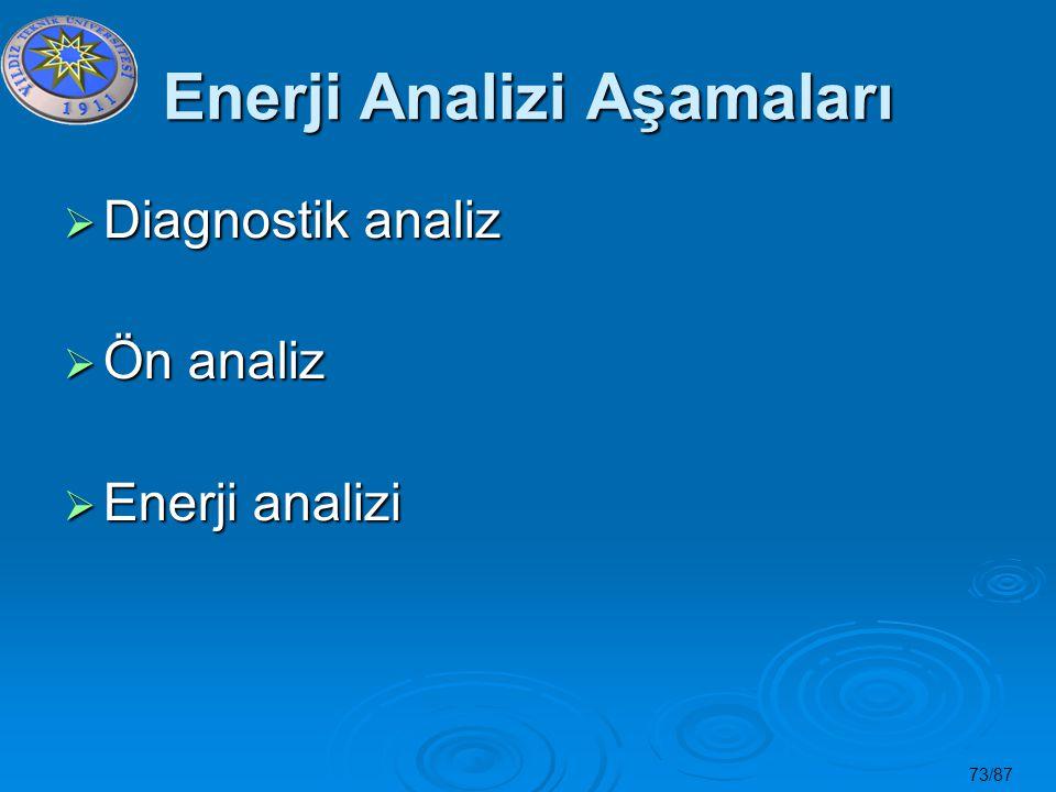 73/87 Enerji Analizi Aşamaları  Diagnostik analiz  Ön analiz  Enerji analizi