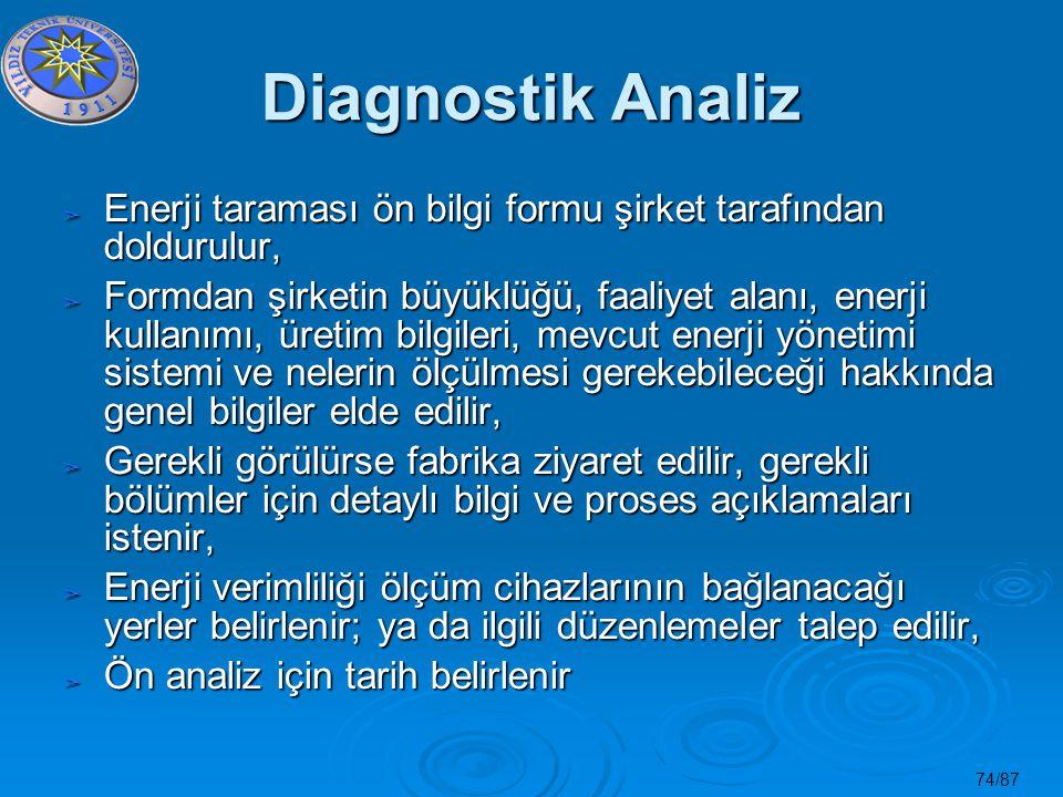74/87 Diagnostik Analiz ➢ Enerji taraması ön bilgi formu şirket tarafından doldurulur, ➢ Formdan şirketin büyüklüğü, faaliyet alanı, enerji kullanımı,