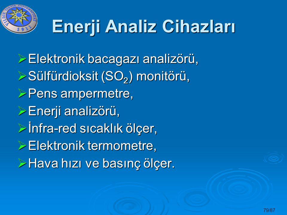 79/87 Enerji Analiz Cihazları  Elektronik bacagazı analizörü,  Sülfürdioksit (SO 2 ) monitörü,  Pens ampermetre,  Enerji analizörü,  İnfra-red sı