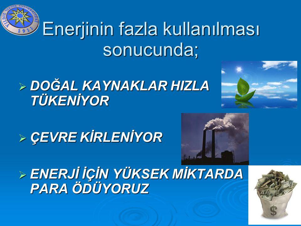 8/87 Enerjinin fazla kullanılması sonucunda;  DOĞAL KAYNAKLAR HIZLA TÜKENİYOR  ÇEVRE KİRLENİYOR  ENERJİ İÇİN YÜKSEK MİKTARDA PARA ÖDÜYORUZ
