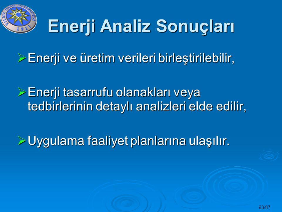 83/87 Enerji Analiz Sonuçları  Enerji ve üretim verileri birleştirilebilir,  Enerji tasarrufu olanakları veya tedbirlerinin detaylı analizleri elde
